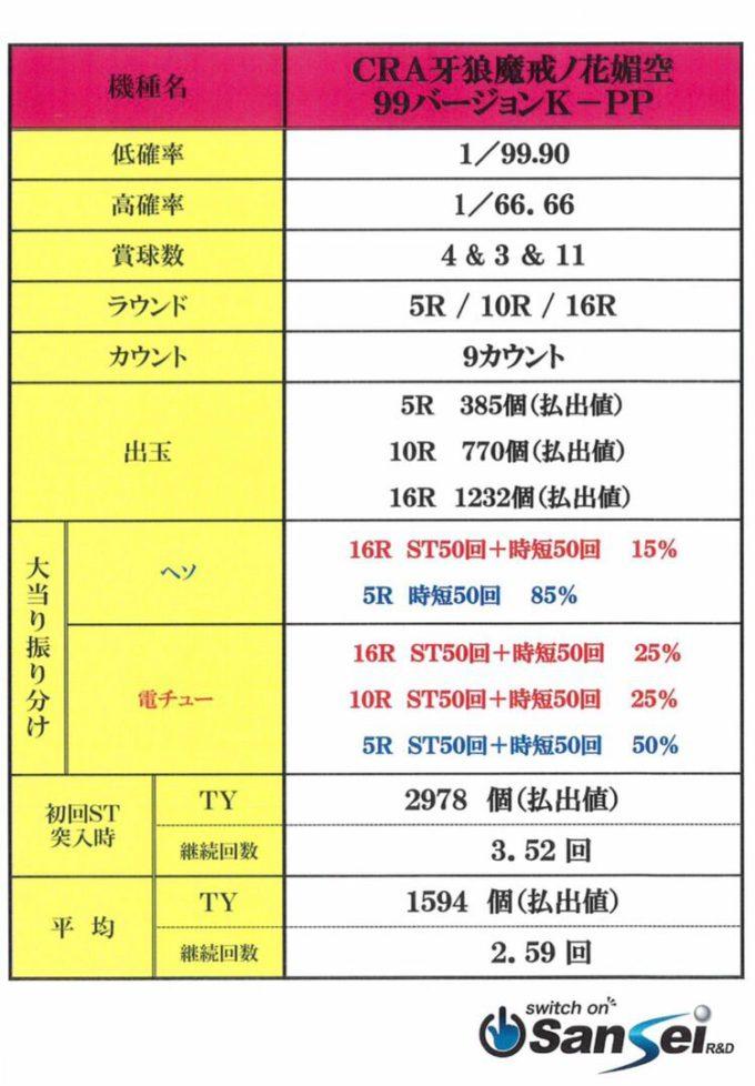 cra%e7%89%99%e7%8b%bc-%e9%ad%94%e6%88%92%e3%83%8e%e8%8a%b1-%e5%aa%9a%e7%a9%ba99%e3%83%90%e3%83%bc%e3%82%b8%e3%83%a7%e3%83%b32